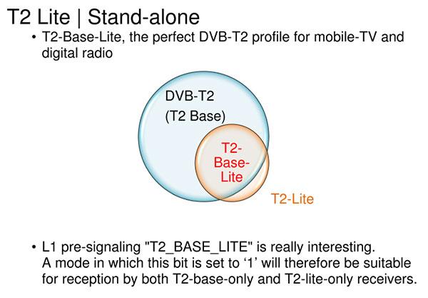 T2 Lite Stand-alone
