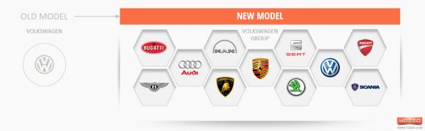 VW brand new model