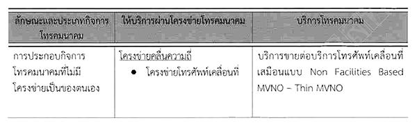 Thin MVNO License Lycamobile Thailand