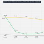 Yozzo MVNO Feels Penguin iKool Active SIMs Q42019 – Q12021